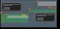 vBox Indicator